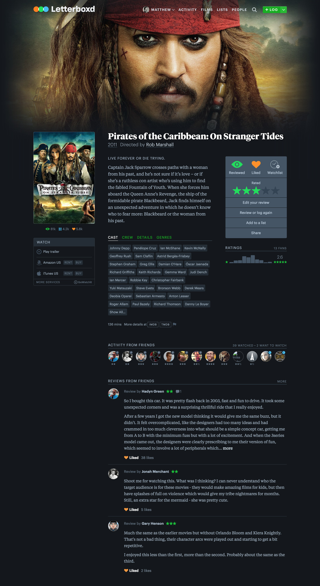 Detail image for Letterboxd